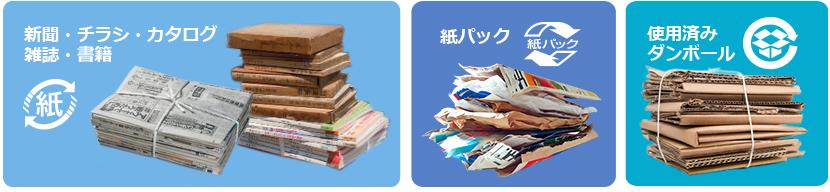 古紙収集 新聞・チラシ・カタログ・牛乳パック・使用済み段ボール